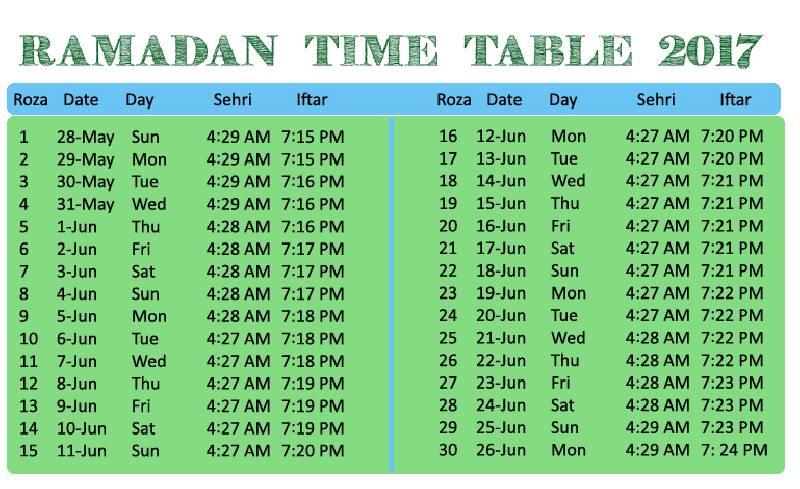 Ramadan Time Table 2017 - Mumbai